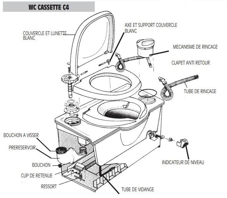thetford c4 cassette toilet instructions