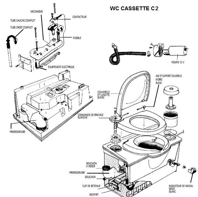 Schema Elettrico Wc Thetford : Wc cassette c