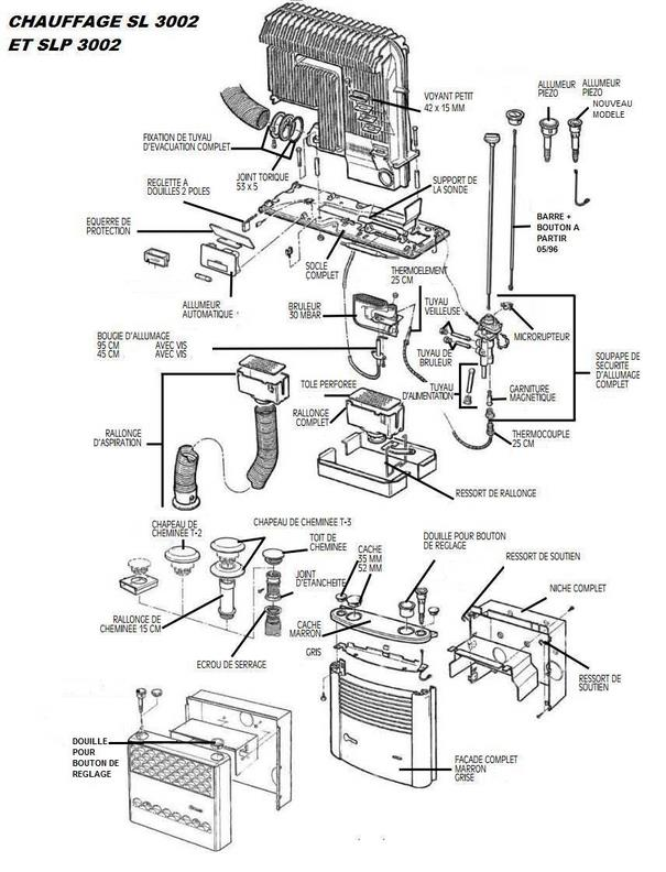 pieces pour chauffage truma sl3002 et slp3002
